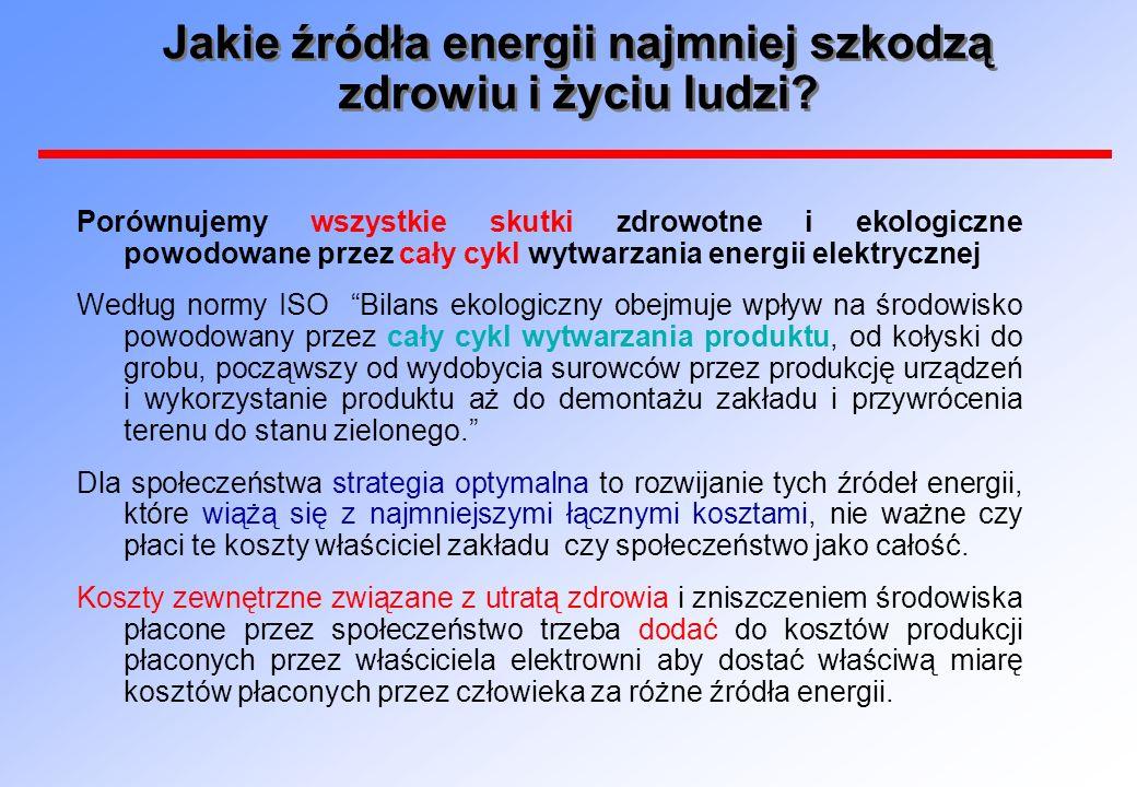 Jakie źródła energii najmniej szkodzą zdrowiu i życiu ludzi.