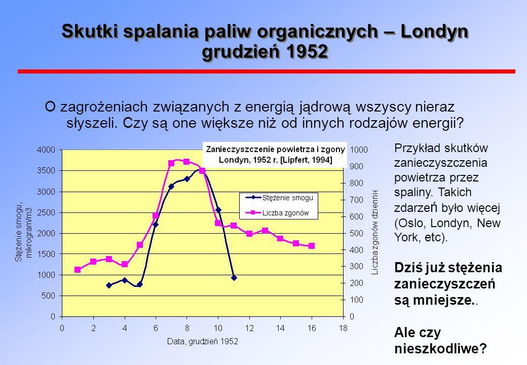 Skutki spalania paliw organicznych – Londyn grudzień 1952 O zagrożeniach związanych z energią jądrową wszyscy nieraz słyszeli.