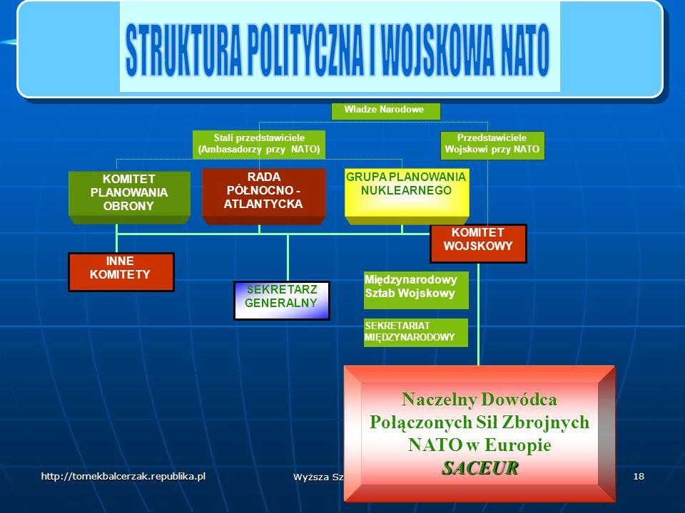 http://tomekbalcerzak.republika.pl Wyższa Szkoła Celna 17 Struktura NATO Organy cywilne i wojskowe Organy cywilne i wojskowe