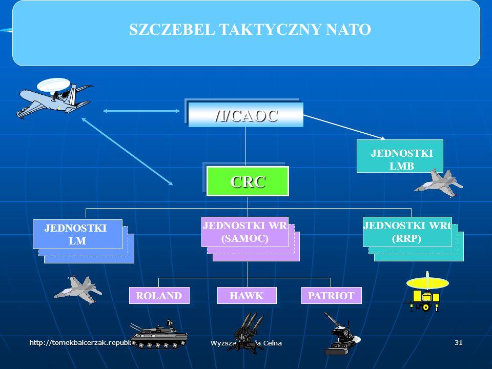 http://tomekbalcerzak.republika.pl Wyższa Szkoła Celna 30 Agencje Wojskowe Są to organy naukowe i studyjne Są to organy naukowe i studyjne Wojskowy Komitet Meteorologiczny, Akademia Wojskowa NATO Wojskowy Komitet Meteorologiczny, Akademia Wojskowa NATO