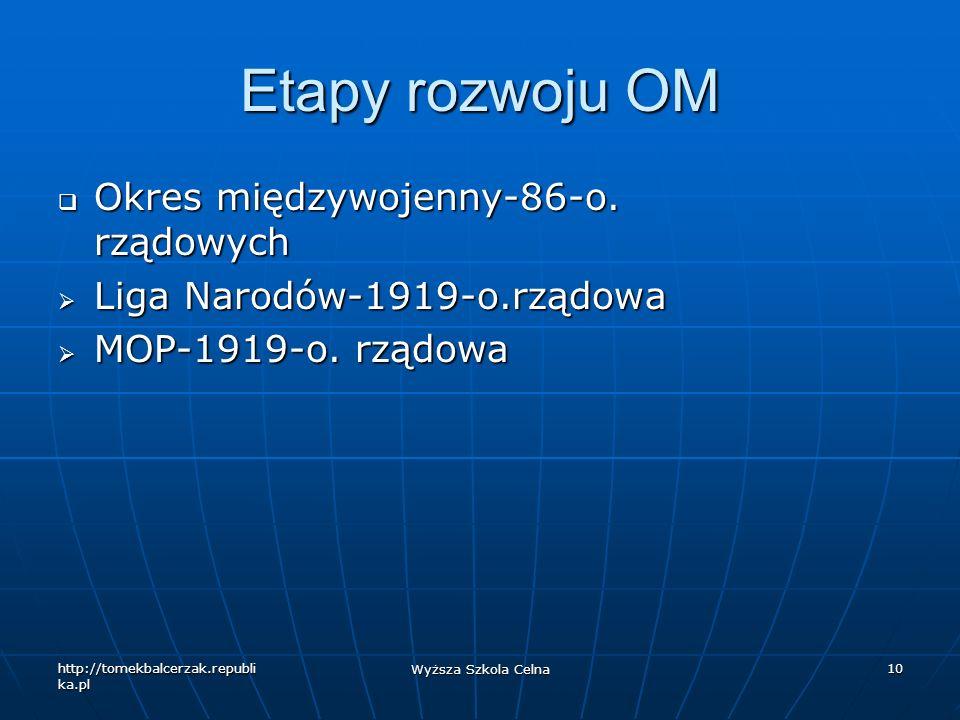 http://tomekbalcerzak.republi ka.pl Wyższa Szkola Celna 10 Etapy rozwoju OM Okres międzywojenny-86-o. rządowych Okres międzywojenny-86-o. rządowych Li