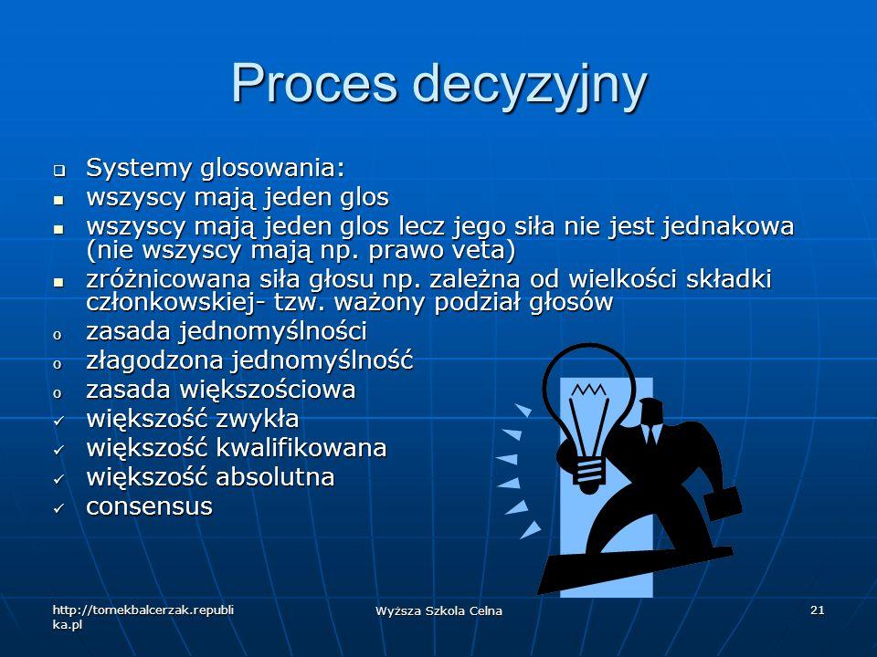 http://tomekbalcerzak.republi ka.pl Wyższa Szkola Celna 21 Proces decyzyjny Systemy glosowania: Systemy glosowania: wszyscy mają jeden glos wszyscy ma