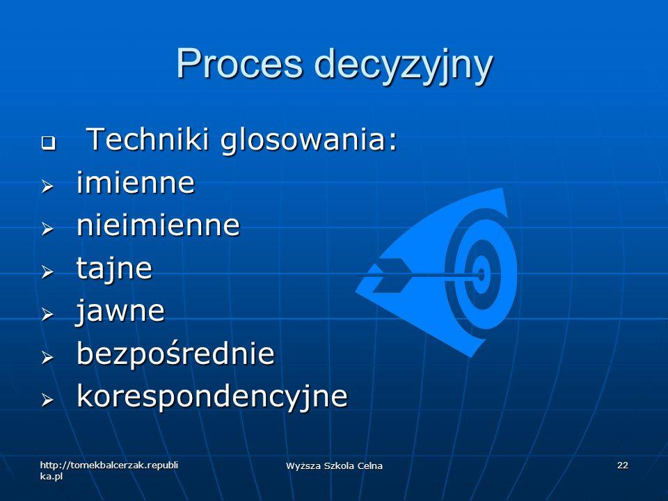 http://tomekbalcerzak.republi ka.pl Wyższa Szkola Celna 22 Proces decyzyjny Techniki glosowania: Techniki glosowania: imienne imienne nieimienne nieim