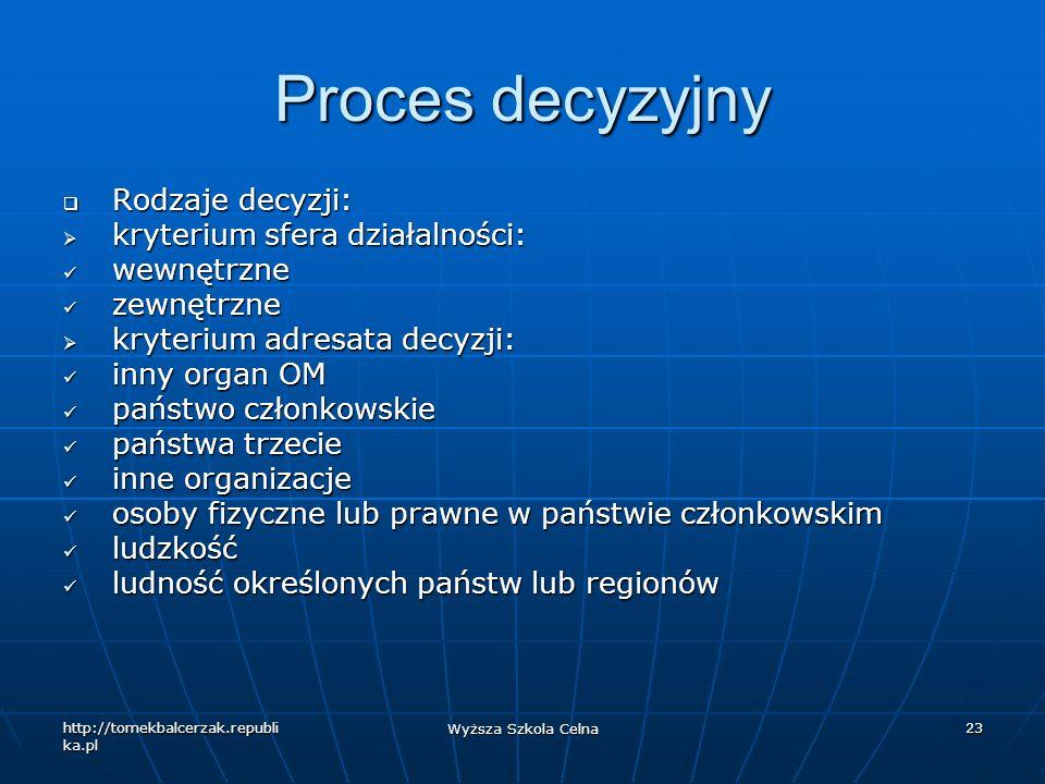http://tomekbalcerzak.republi ka.pl Wyższa Szkola Celna 23 Proces decyzyjny Rodzaje decyzji: Rodzaje decyzji: kryterium sfera działalności: kryterium
