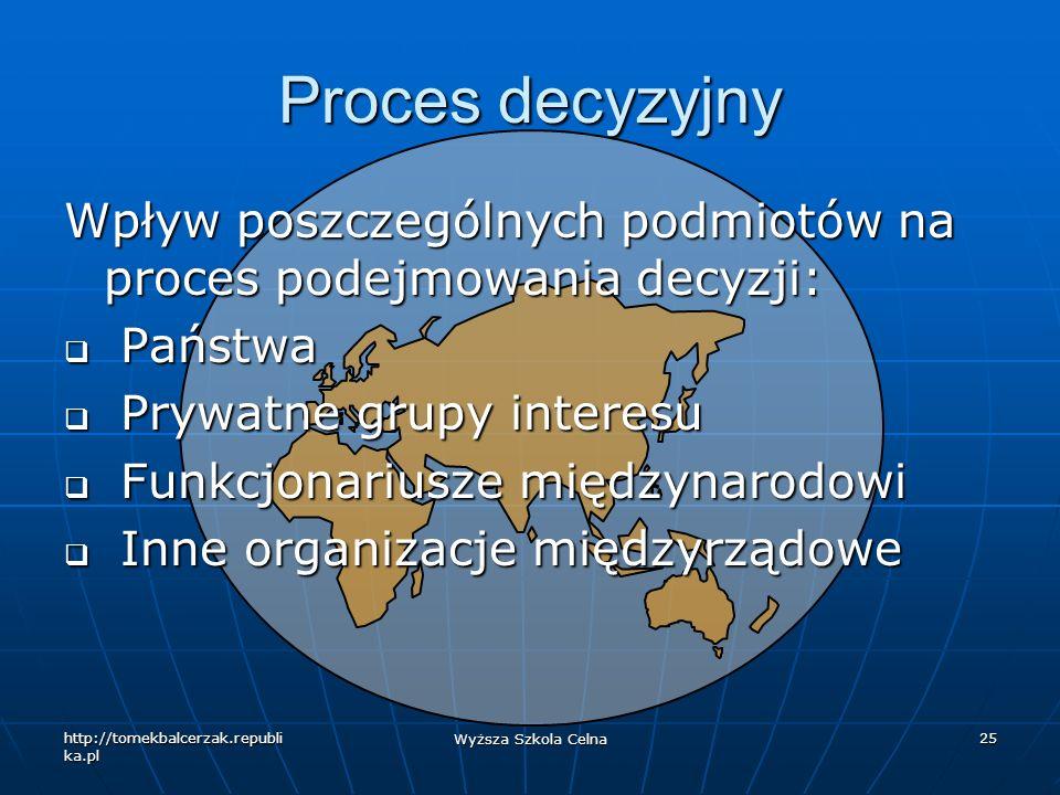 http://tomekbalcerzak.republi ka.pl Wyższa Szkola Celna 25 Proces decyzyjny Wpływ poszczególnych podmiotów na proces podejmowania decyzji: Państwa Pań