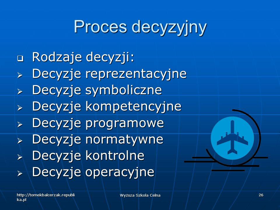 http://tomekbalcerzak.republi ka.pl Wyższa Szkola Celna 26 Proces decyzyjny Rodzaje decyzji: Rodzaje decyzji: Decyzje reprezentacyjne Decyzje reprezen