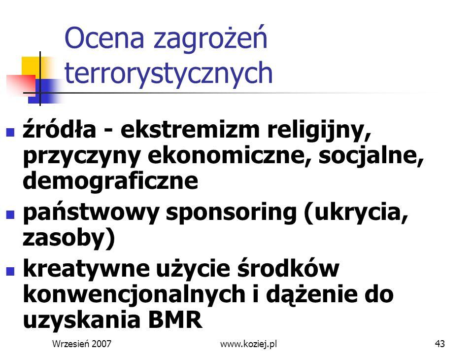 Wrzesień 200743 Ocena zagrożeń terrorystycznych źródła - ekstremizm religijny, przyczyny ekonomiczne, socjalne, demograficzne państwowy sponsoring (uk