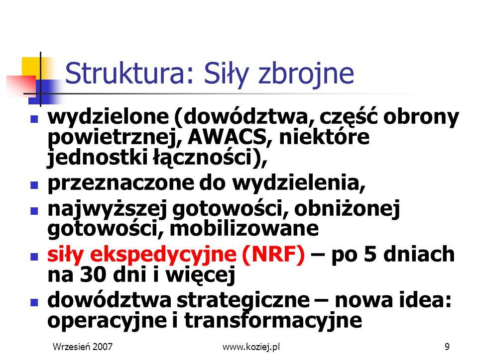Wrzesień 200750 Kierowanie kryzysowe uaktualnianie planów rozwijanie stanowisk kierowania uruchamianie systemu pogotowia przejmowanie wojsk i prowadzenie operacji www.koziej.pl