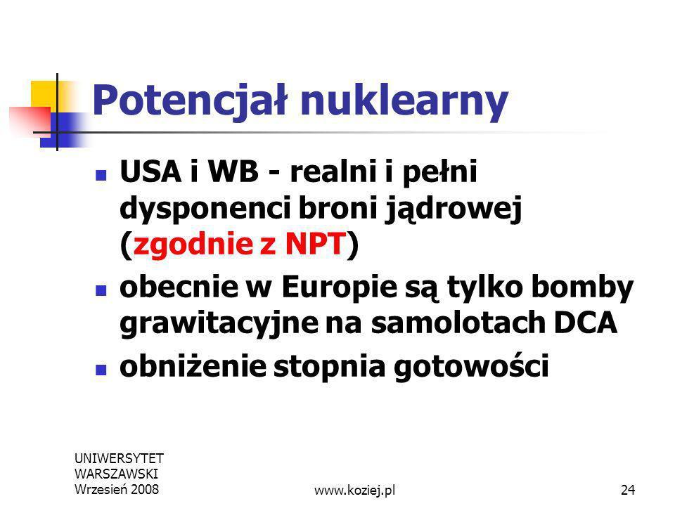 UNIWERSYTET WARSZAWSKI Wrzesień 200824 Potencjał nuklearny USA i WB - realni i pełni dysponenci broni jądrowej (zgodnie z NPT) obecnie w Europie są ty