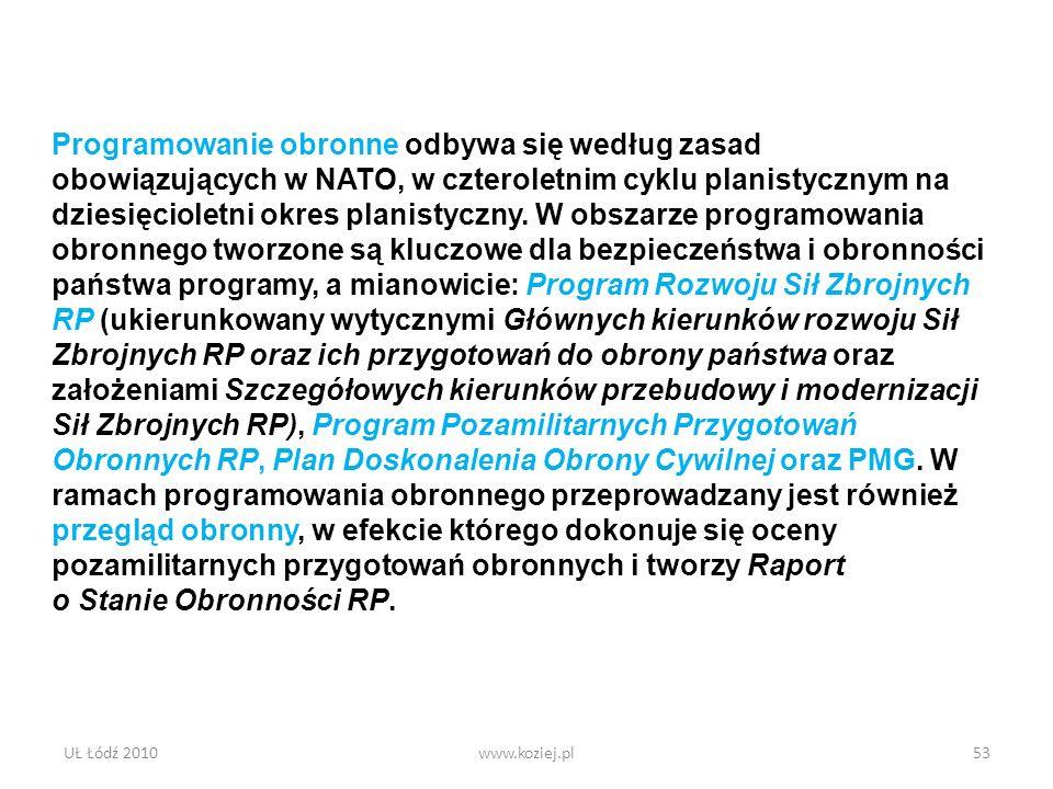 UŁ Łódź 2010www.koziej.pl53 Programowanie obronne odbywa się według zasad obowiązujących w NATO, w czteroletnim cyklu planistycznym na dziesięcioletni