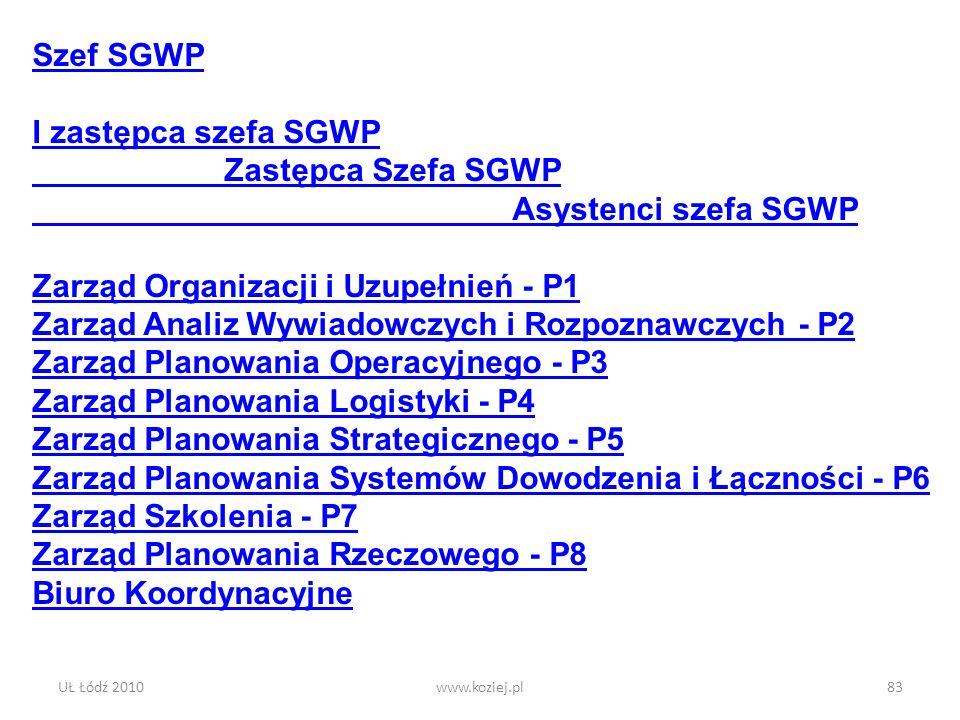 UŁ Łódź 2010www.koziej.pl83 Szef SGWP I zastępca szefa SGWP Zastępca Szefa SGWP Asystenci szefa SGWP Zarząd Organizacji i Uzupełnień - P1 Zarząd Anali