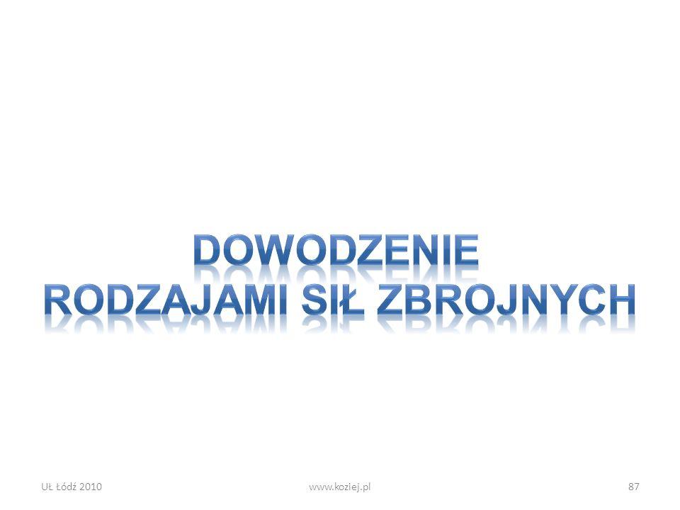 UŁ Łódź 2010www.koziej.pl87