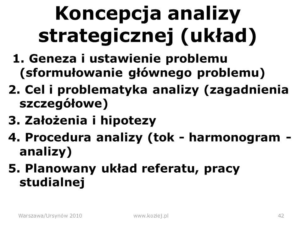 Koncepcja analizy strategicznej (układ) 1.