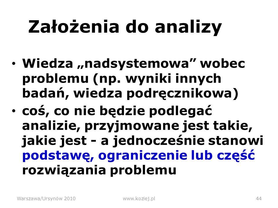 Założenia do analizy Wiedza nadsystemowa wobec problemu (np.