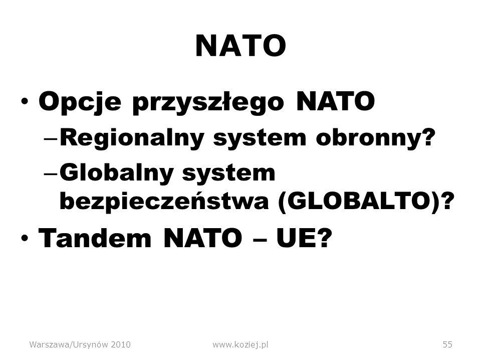 NATO Opcje przyszłego NATO – Regionalny system obronny.