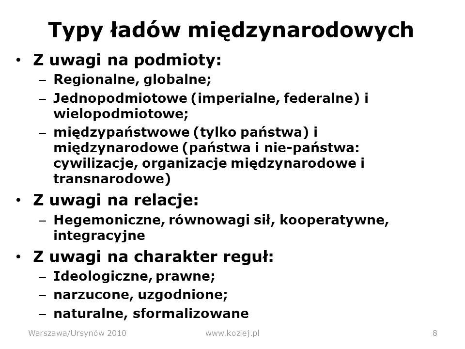 Ład wiedeński Warszawa/Ursynów 2010www.koziej.pl19 Wielobiegunowy Państwa jako podmioty, mocarstwa jako główne podmioty Ustalają reguły gry Koncert mocarstw