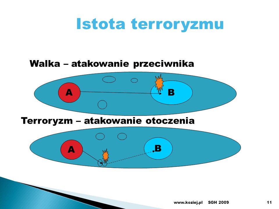SGH 2009www.koziej.pl11 A B A B Walka – atakowanie przeciwnika Terroryzm – atakowanie otoczenia Istota terroryzmu