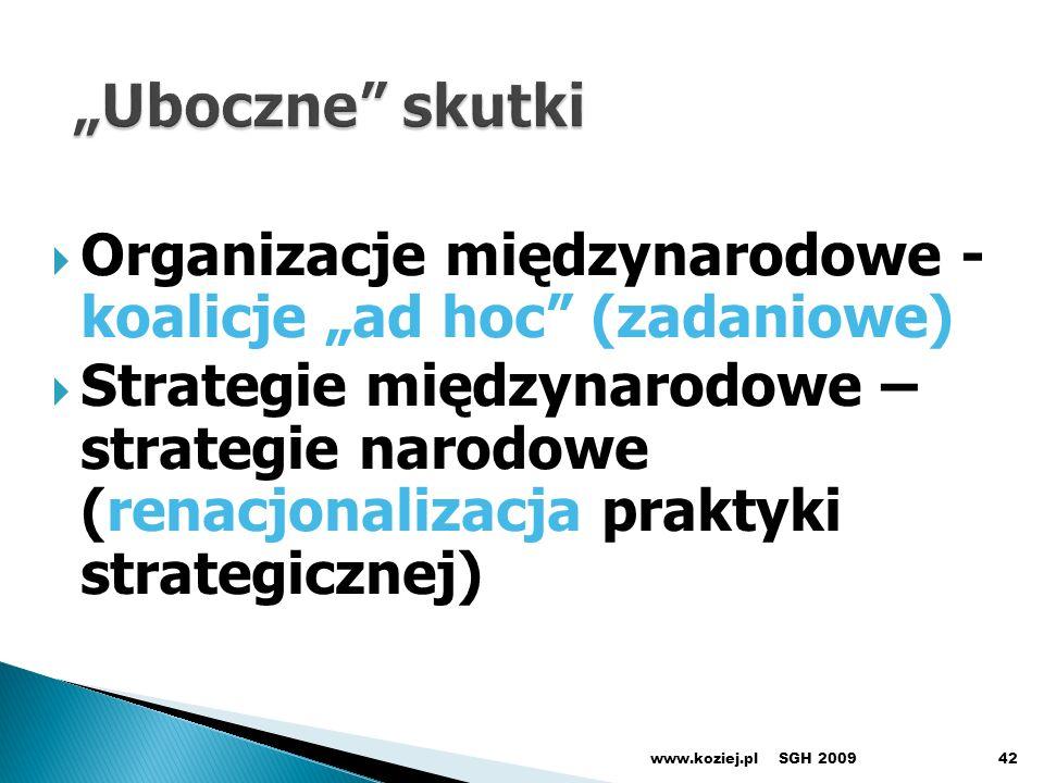 Organizacje międzynarodowe - koalicje ad hoc (zadaniowe) Strategie międzynarodowe – strategie narodowe (renacjonalizacja praktyki strategicznej) SGH 2