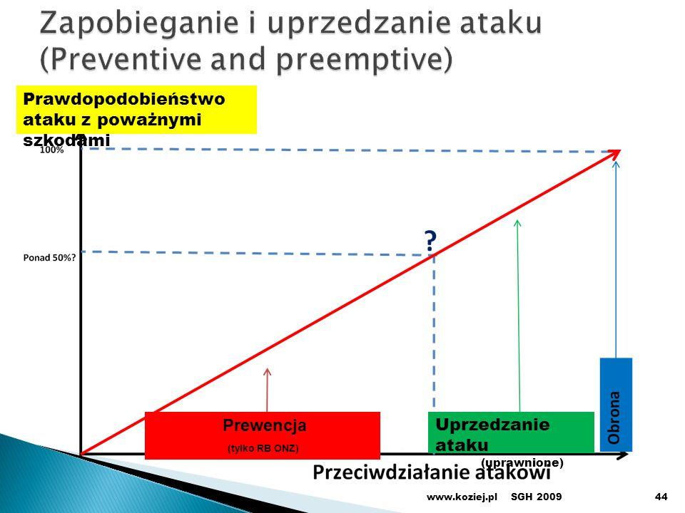 SGH 2009www.koziej.pl44 Prawdopodobieństwo ataku z poważnymi szkodami Prewencja (tylko RB ONZ) Uprzedzanie ataku (uprawnione)