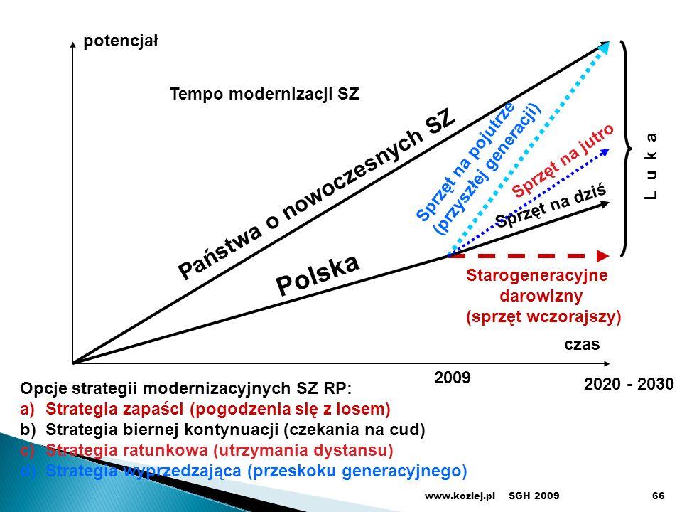 SGH 2009www.koziej.pl66 2009 Starogeneracyjne darowizny (sprzęt wczorajszy) Sprzęt na dziś Sprzęt na pojutrze (przyszłej generacji) L u k a czas poten