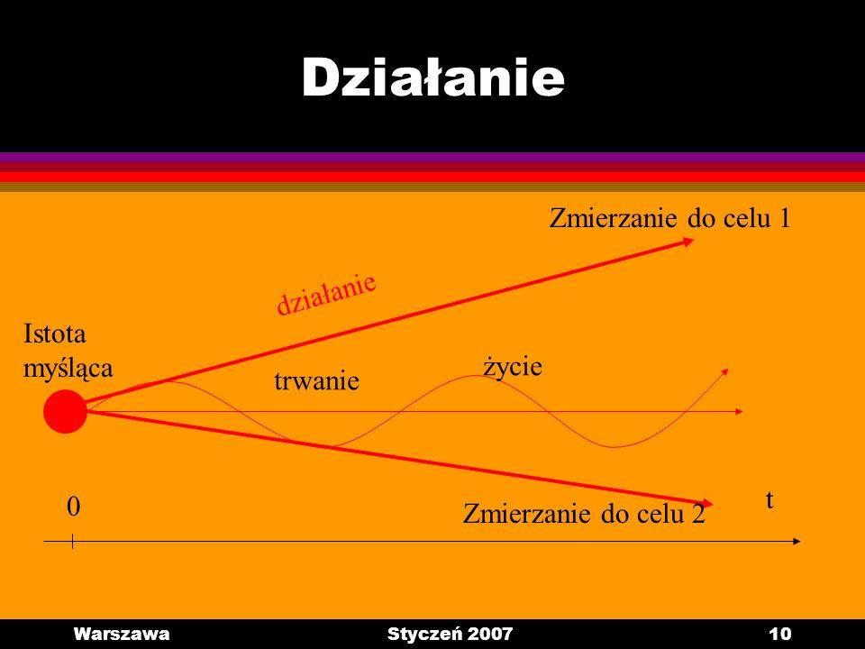 WarszawaStyczeń 200710 Działanie t 0 Istota myśląca Zmierzanie do celu 1 Zmierzanie do celu 2 trwanie życie działanie