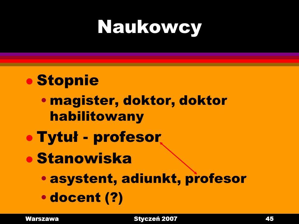 WarszawaStyczeń 200745 Naukowcy l Stopnie magister, doktor, doktor habilitowany l Tytuł - profesor l Stanowiska asystent, adiunkt, profesor docent (?)