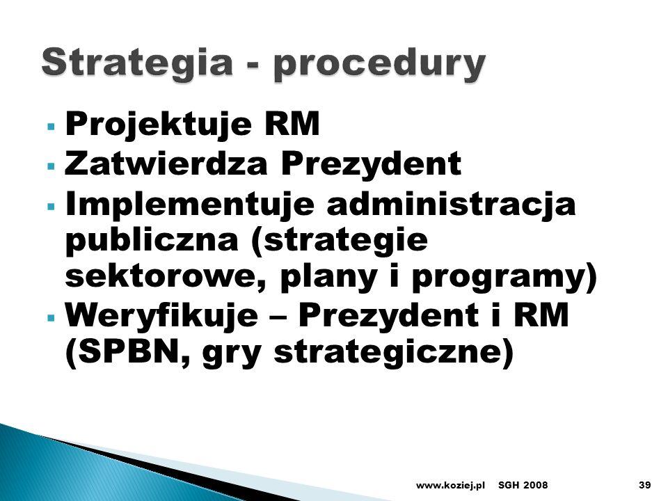 Projektuje RM Zatwierdza Prezydent Implementuje administracja publiczna (strategie sektorowe, plany i programy) Weryfikuje – Prezydent i RM (SPBN, gry strategiczne) SGH 2008www.koziej.pl39