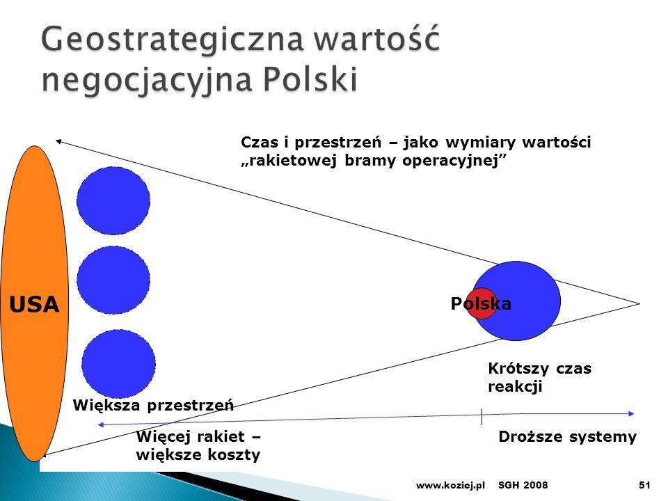 SGH 2008www.koziej.pl51 Polska USA Czas i przestrzeń – jako wymiary wartości rakietowej bramy operacyjnej Krótszy czas reakcji Droższe systemy Większa przestrzeń Więcej rakiet – większe koszty