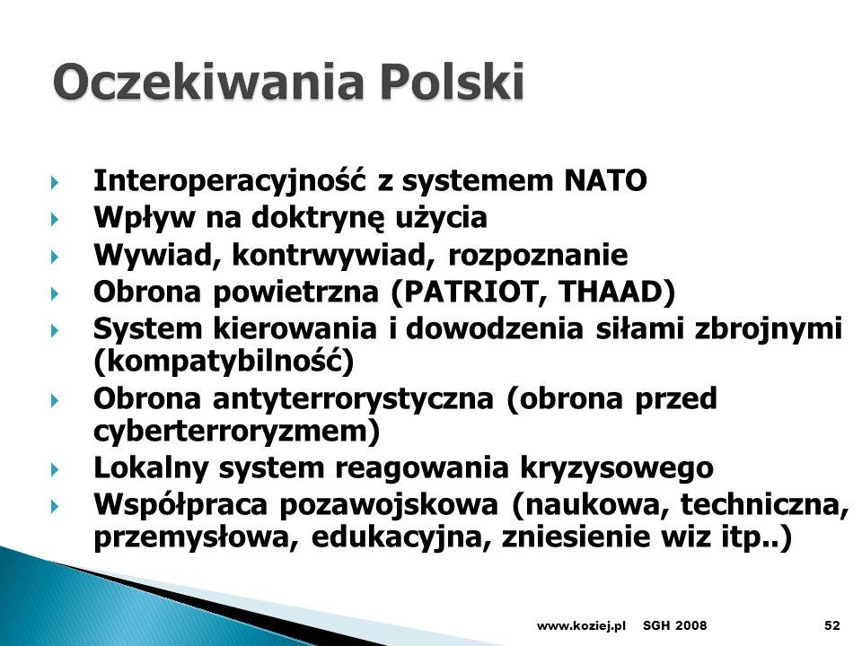 Interoperacyjność z systemem NATO Wpływ na doktrynę użycia Wywiad, kontrwywiad, rozpoznanie Obrona powietrzna (PATRIOT, THAAD) System kierowania i dowodzenia siłami zbrojnymi (kompatybilność) Obrona antyterrorystyczna (obrona przed cyberterroryzmem) Lokalny system reagowania kryzysowego Współpraca pozawojskowa (naukowa, techniczna, przemysłowa, edukacyjna, zniesienie wiz itp..) SGH 2008www.koziej.pl52
