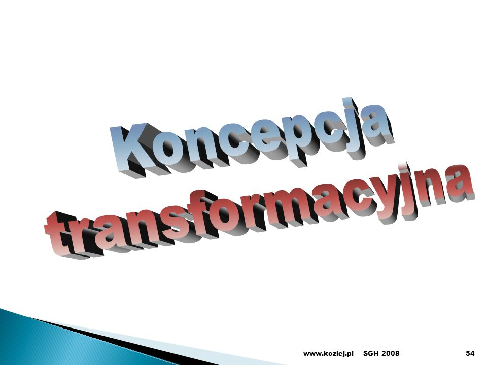 SGH 2008www.koziej.pl54