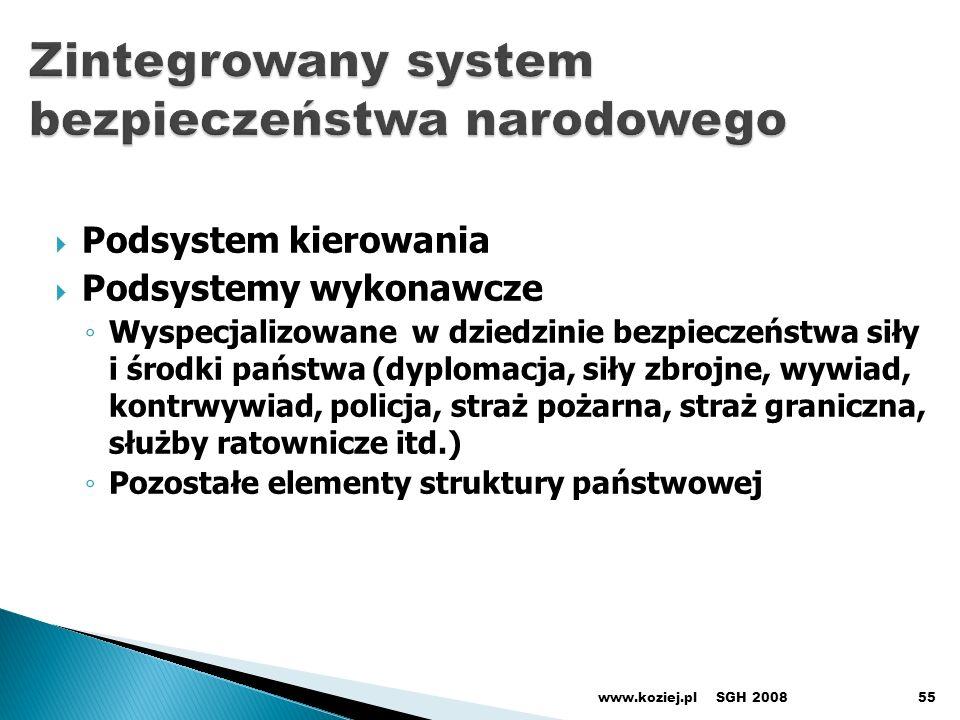 Podsystem kierowania Podsystemy wykonawcze Wyspecjalizowane w dziedzinie bezpieczeństwa siły i środki państwa (dyplomacja, siły zbrojne, wywiad, kontrwywiad, policja, straż pożarna, straż graniczna, służby ratownicze itd.) Pozostałe elementy struktury państwowej SGH 2008www.koziej.pl55