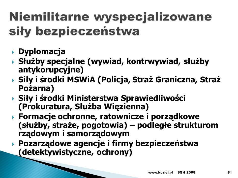 Dyplomacja Służby specjalne (wywiad, kontrwywiad, służby antykorupcyjne) Siły i środki MSWiA (Policja, Straż Graniczna, Straż Pożarna) Siły i środki Ministerstwa Sprawiedliwości (Prokuratura, Służba Więzienna) Formacje ochronne, ratownicze i porządkowe (służby, straże, pogotowia) – podległe strukturom rządowym i samorządowym Pozarządowe agencje i firmy bezpieczeństwa (detektywistyczne, ochrony) SGH 2008www.koziej.pl61