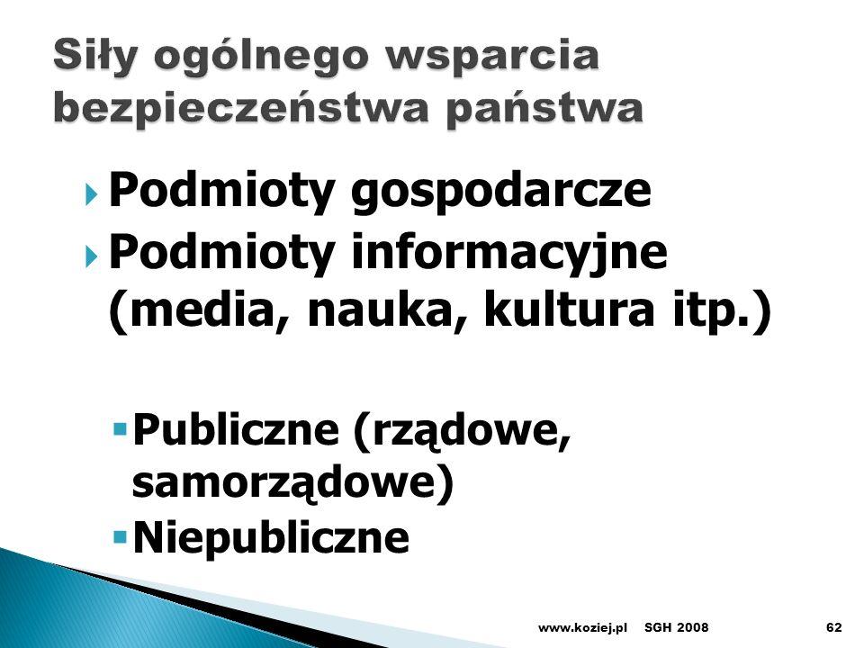 Podmioty gospodarcze Podmioty informacyjne (media, nauka, kultura itp.) Publiczne (rządowe, samorządowe) Niepubliczne SGH 2008www.koziej.pl62