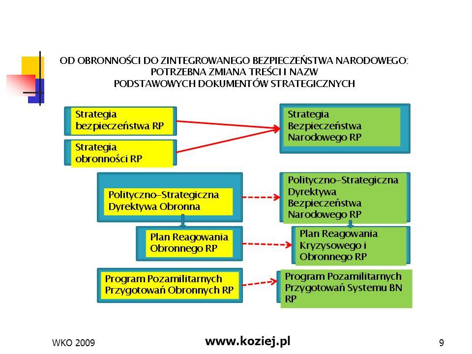 WKO 2009 www.koziej.pl 10 Strategia preparacyjna (transformacyjna) Integracja systemu kierowania – na wszystkich szczeblach: Państwo: decydent (P+RM), organy doradcze (RBN+?), organy sztabowe (BBN+…RCB?) SZ – konsolidacja (błędy: szef obrony, redyslokacja dowództw) Profesjonalizacja wyspecjalizowanych podsystemów wykonawczych - SZ: Uzawodowienie – jakość/wielkość, tempo.