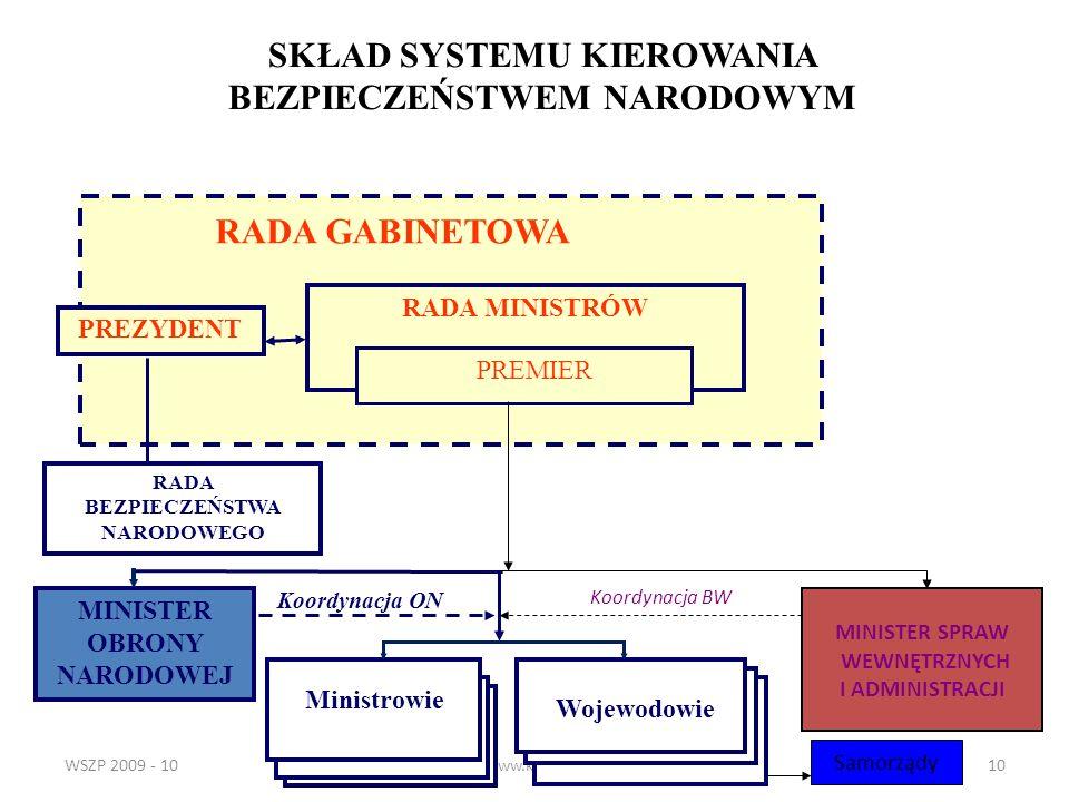 WSZP 2009 - 10www.koziej.pl10 SKŁAD SYSTEMU KIEROWANIA BEZPIECZEŃSTWEM NARODOWYM RADA BEZPIECZEŃSTWA NARODOWEGO MINISTER OBRONY NARODOWEJ Ministrowie
