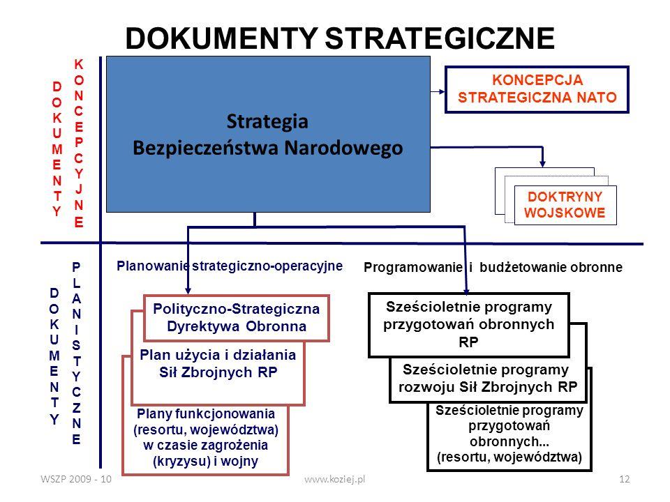 WSZP 2009 - 10www.koziej.pl12 DOKUMENTY STRATEGICZNE DOKUMENTYDOKUMENTY KONCEPCYJNEKONCEPCYJNE DOKUMENTYDOKUMENTY PLANISTYCZNEPLANISTYCZNE STRATEGIA B