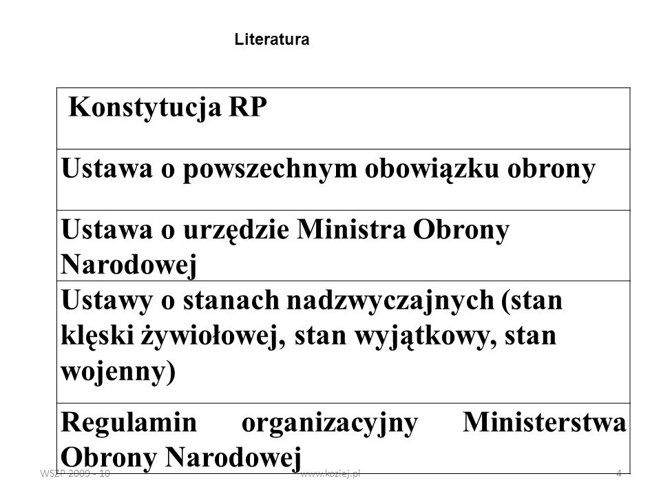 WSZP 2009 - 10www.koziej.pl4 Konstytucja RP Ustawa o powszechnym obowiązku obrony Ustawa o urzędzie Ministra Obrony Narodowej Ustawy o stanach nadzwyc