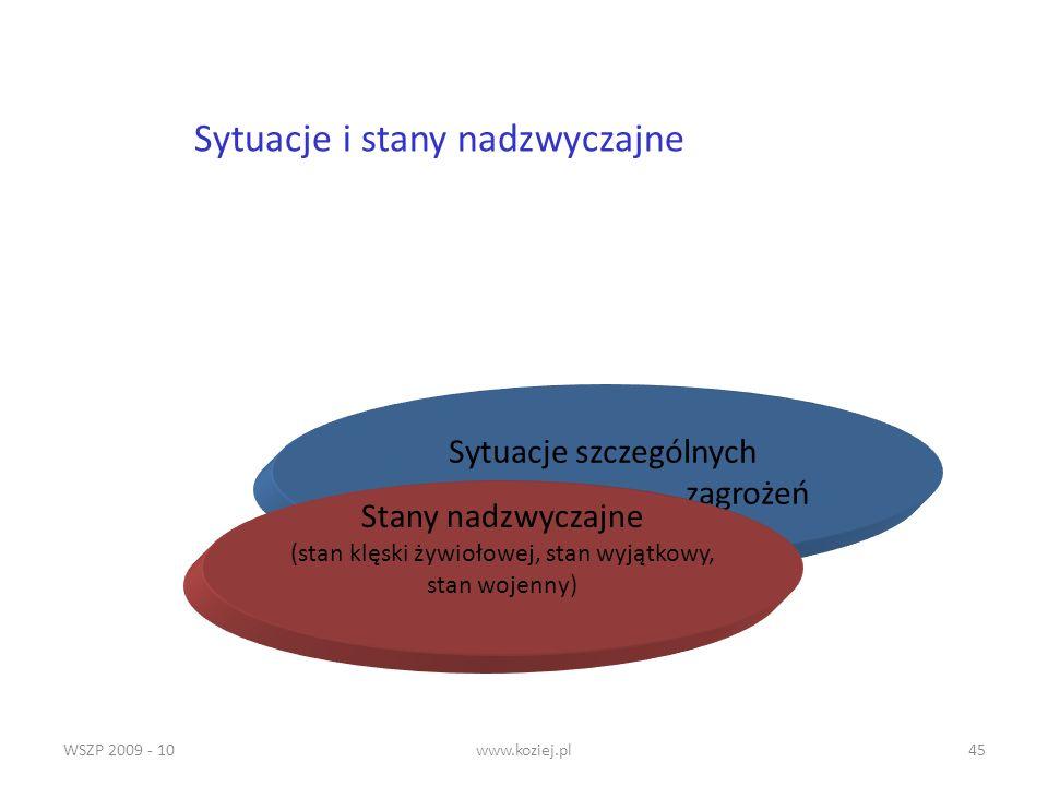 WSZP 2009 - 10www.koziej.pl45 Sytuacje szczególnych zagrożeń Stany nadzwyczajne (stan klęski żywiołowej, stan wyjątkowy, stan wojenny) Sytuacje i stan
