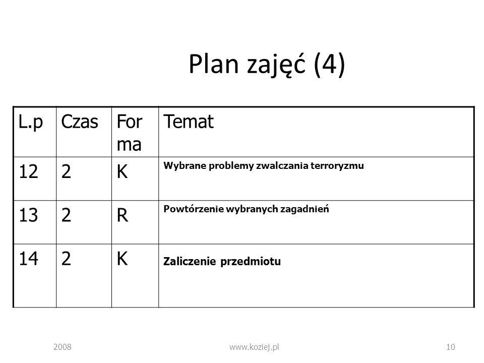 Plan zajęć (4) L.pCzasFor ma Temat 122K Wybrane problemy zwalczania terroryzmu 132R Powtórzenie wybranych zagadnień 142K Zaliczenie przedmiotu 2008www