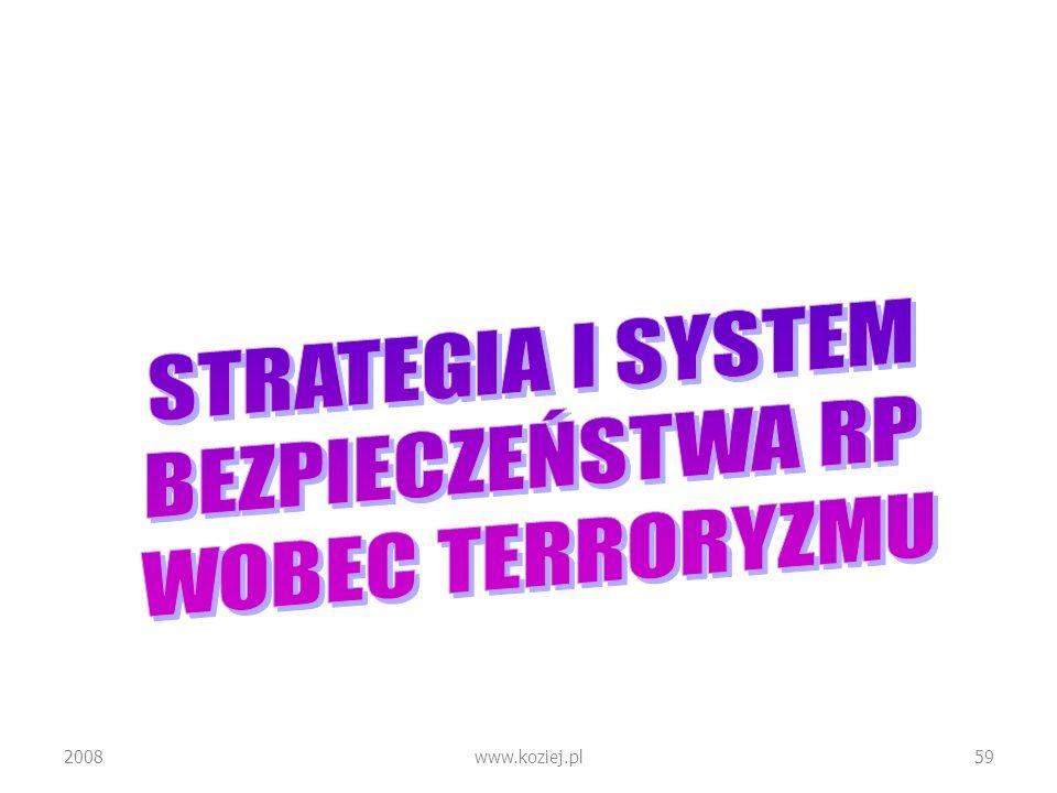 2008www.koziej.pl59