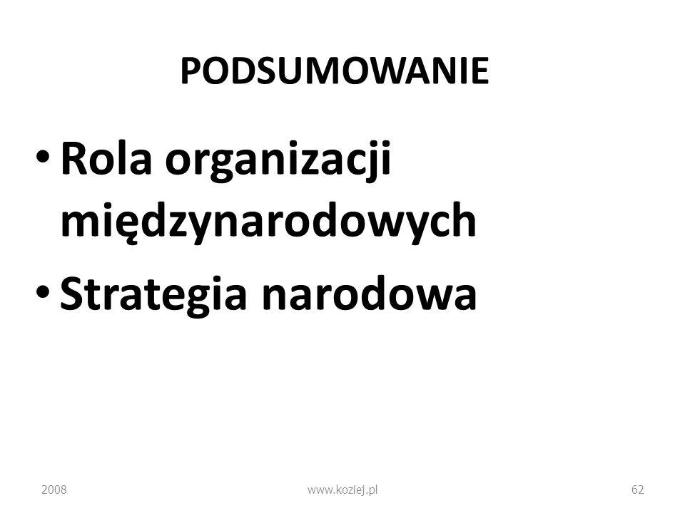 PODSUMOWANIE Rola organizacji międzynarodowych Strategia narodowa 2008www.koziej.pl62