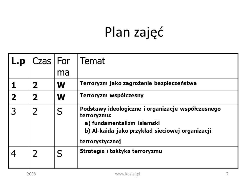 Plan zajęć L.pCzasFor ma Temat 12W Terroryzm jako zagrożenie bezpieczeństwa 22W Terroryzm współczesny 32S Podstawy ideologiczne i organizacje współcze