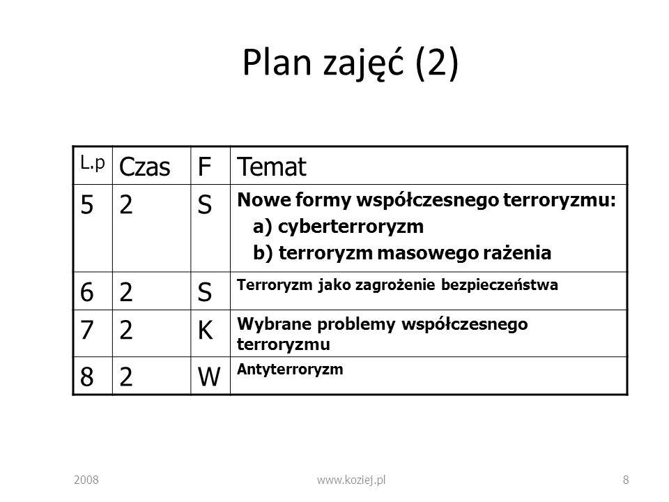 Plan zajęć (2) L.p CzasFTemat 52S Nowe formy współczesnego terroryzmu: a) cyberterroryzm b) terroryzm masowego rażenia 62S Terroryzm jako zagrożenie b