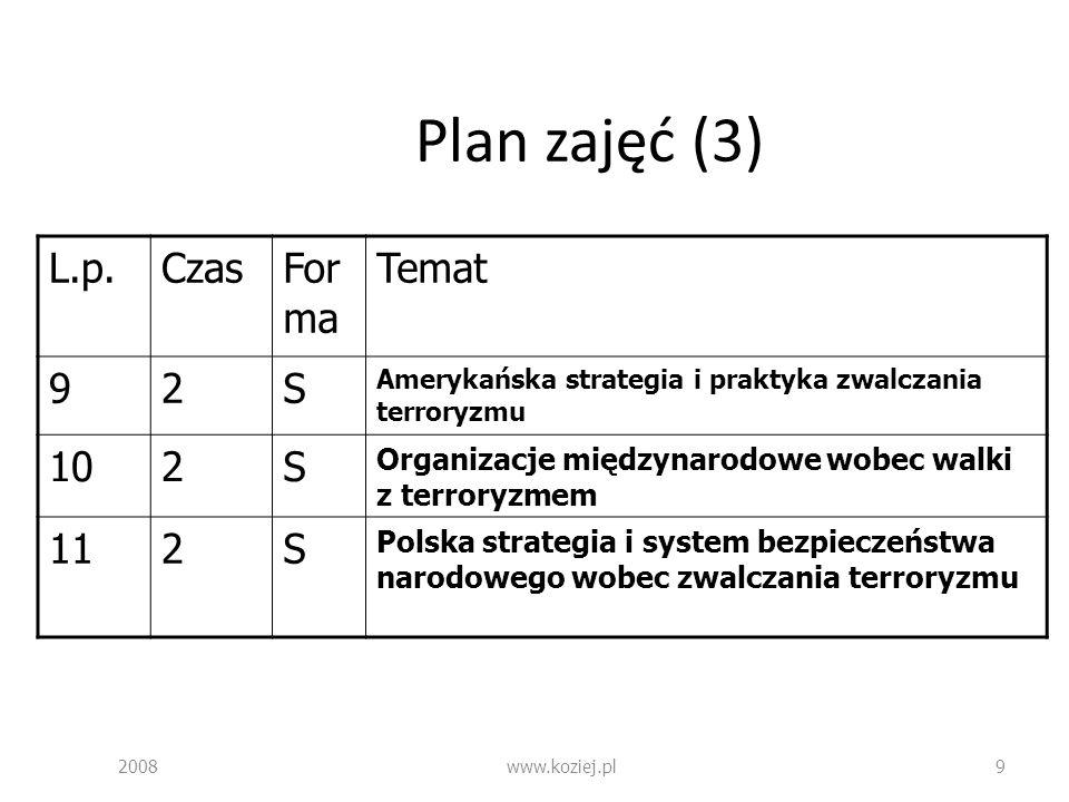Plan zajęć (3) L.p.CzasFor ma Temat 92S Amerykańska strategia i praktyka zwalczania terroryzmu 102S Organizacje międzynarodowe wobec walki z terroryzm