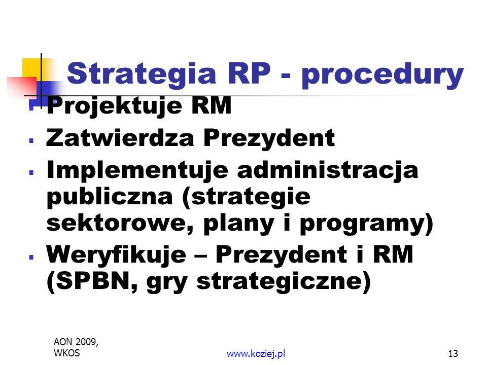 Projektuje RM Zatwierdza Prezydent Implementuje administracja publiczna (strategie sektorowe, plany i programy) Weryfikuje – Prezydent i RM (SPBN, gry strategiczne) AON 2009, WKOSwww.koziej.pl13 Strategia RP - procedury