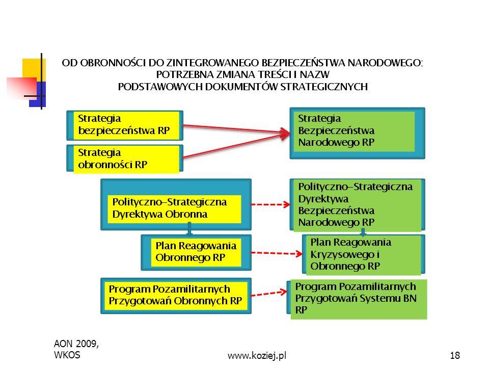 AON 2009, WKOSwww.koziej.pl18