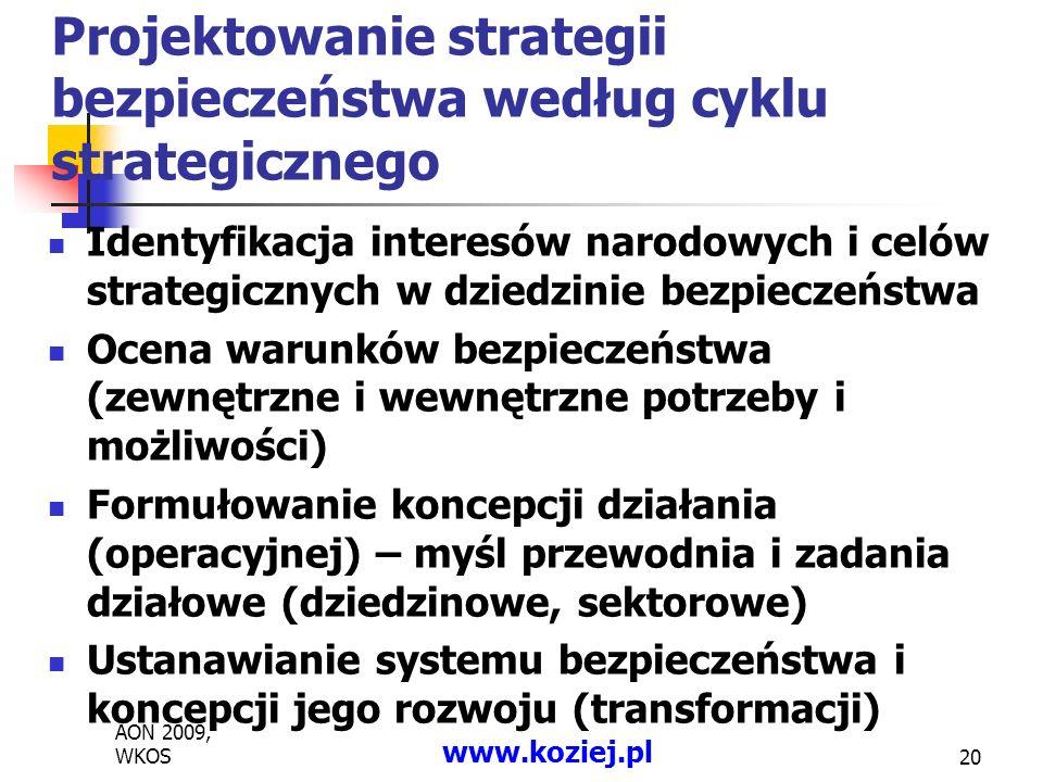 AON 2009, WKOS www.koziej.pl 20 Projektowanie strategii bezpieczeństwa według cyklu strategicznego Identyfikacja interesów narodowych i celów strategi