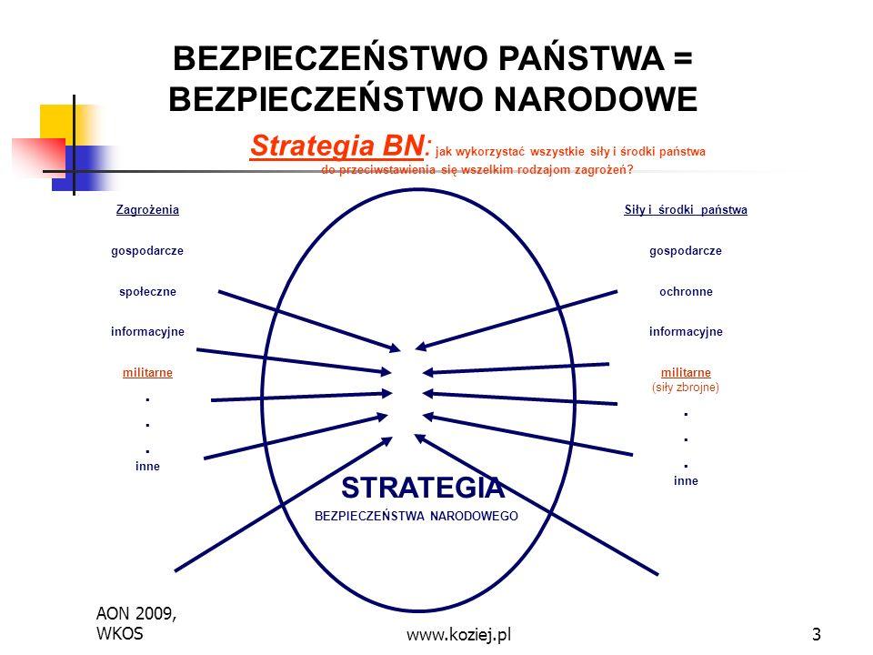 AON 2009, WKOSwww.koziej.pl4 Strategia obronności (ON): jak wykorzystać wszystkie siły i środki państwa do przeciwstawienia się zagrożeniom militarnym.