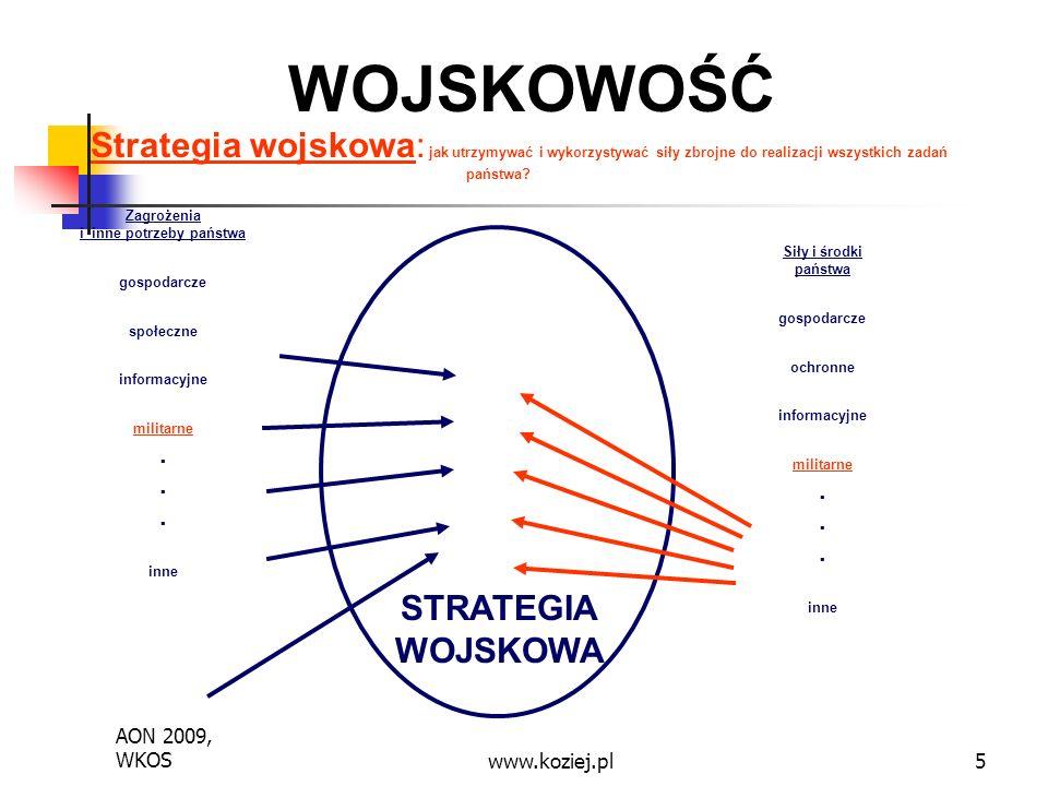 AON 2009, WKOSwww.koziej.pl5 Strategia wojskowa: jak utrzymywać i wykorzystywać siły zbrojne do realizacji wszystkich zadań państwa? Zagrożenia i inne