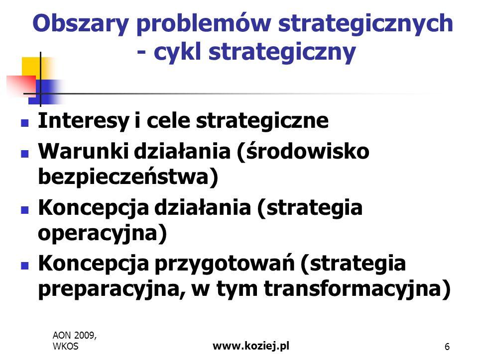 Obszary problemów strategicznych - cykl strategiczny Interesy i cele strategiczne Warunki działania (środowisko bezpieczeństwa) Koncepcja działania (s